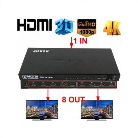 HDMI Splitter 8-Portni
